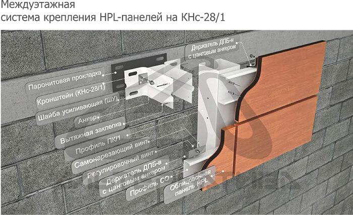 Междуэтажная система крепления HPL панелей