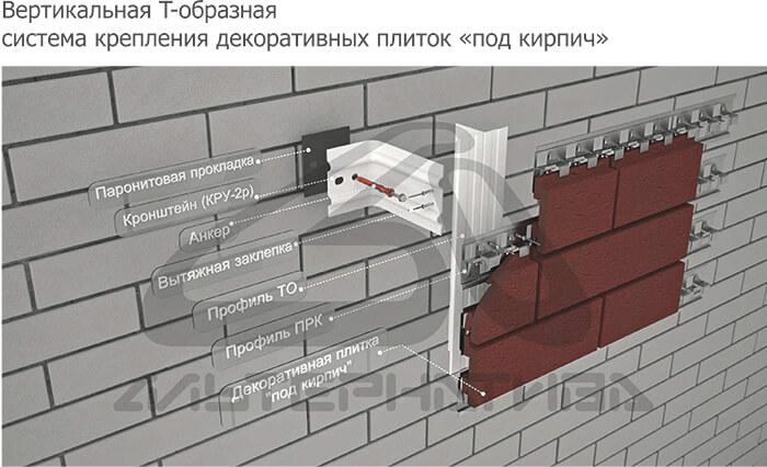 Система крепления плиток под кирпич